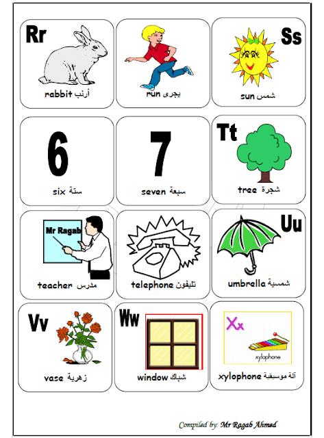 تعليم الأطفال اللغة الإنجليزية بسهولة