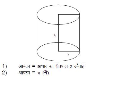 बेलन का आयतन                    -      πr²h
