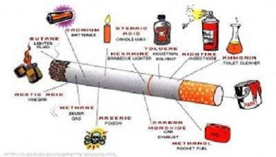 Bahan - bahan kandungan dari rokok - berbagaireviews.com