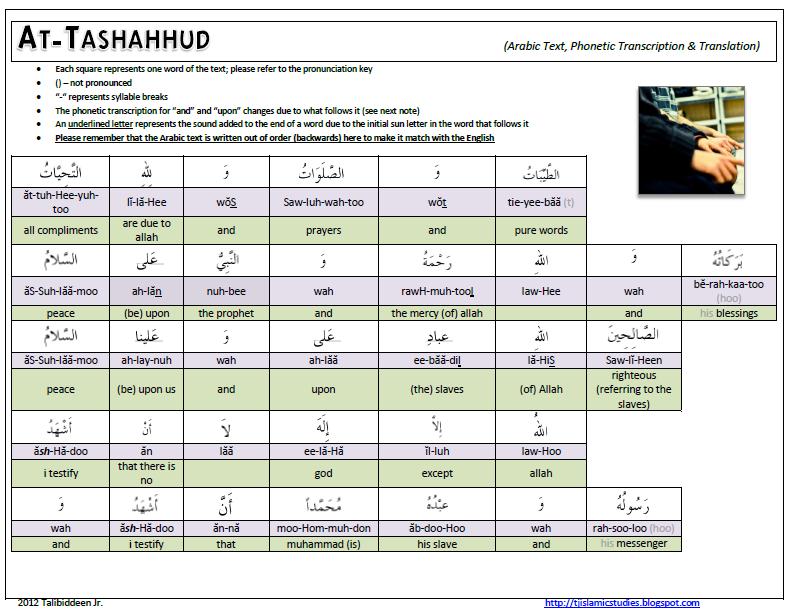 Tashahhud Phonetic Transcription | TJ Homeschooling