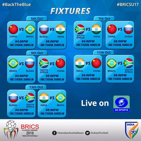 BRICS U17 Football Tournament