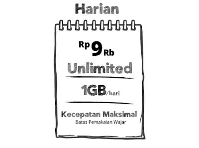 Paket 4G Unlimited Smartfren