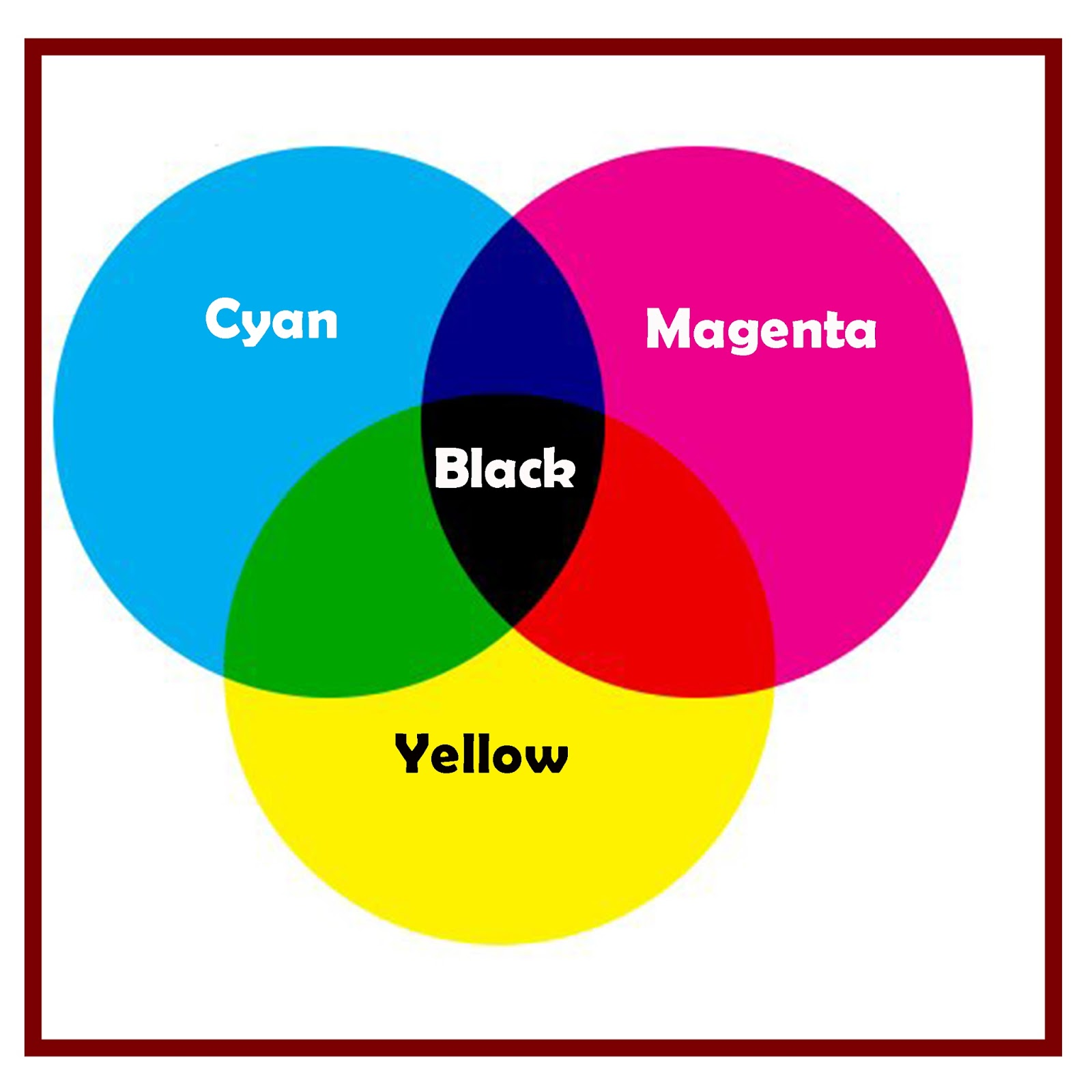 cmyk a rgb  free cmyk a rgb with cmyk a rgb  awesome creativity backgrounds cmyk and rgb colour