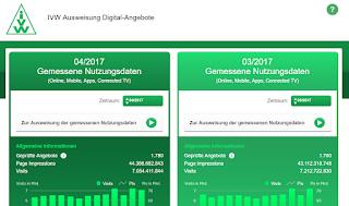 Website-Vergleich: IVW