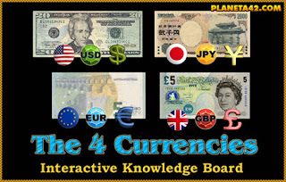 4 Currencies Game