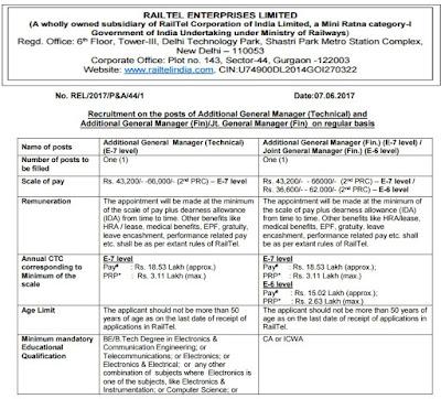 RailTel Corporation of India Limited, (RAILTEL), 02jpg