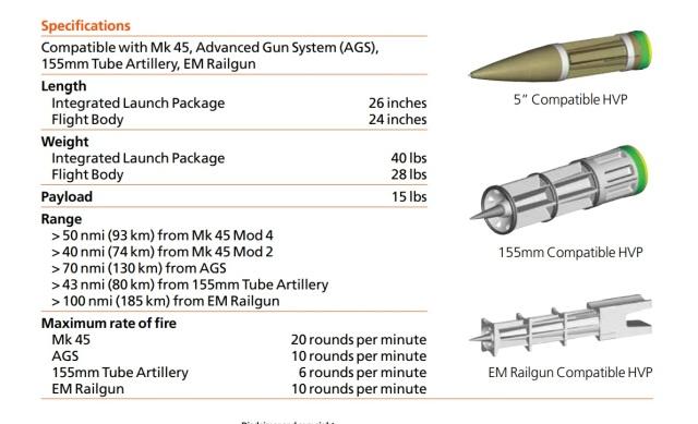 Американська 155-мм гаубиця вперше збила крилату ракету