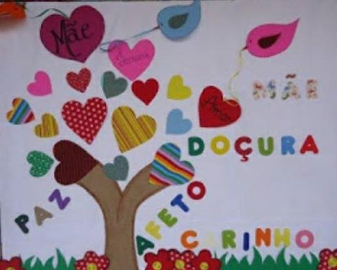 A confira várias ideias de murais para alegrar ainda mais sua sala de aula.