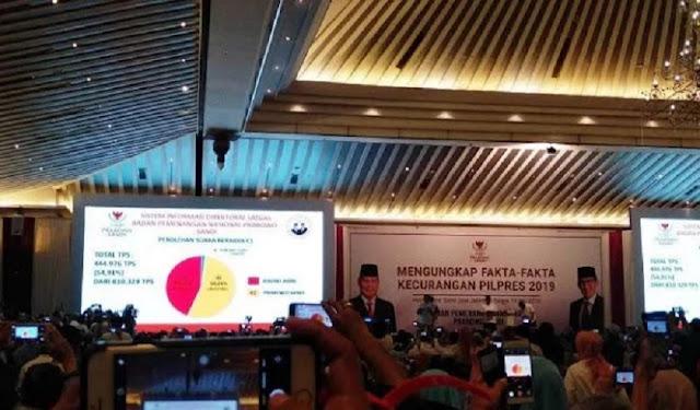 Data BPN: Prabowo Menang 54,24 Persen, Ini Perolehan Tiap Daerahnya