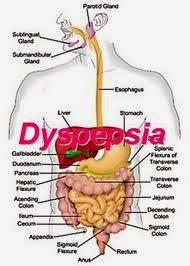 Penyakit Dispepsia