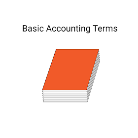 Basic Accounting Terms - Accounts, Book-Keeping, Commercial Studies