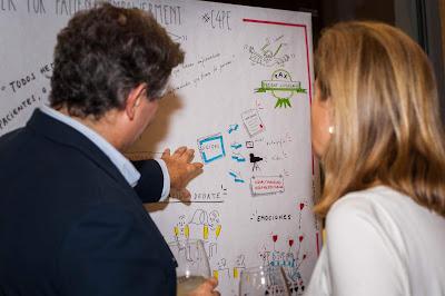 Resumen segundo año #C4PE Impact HUB Madrid