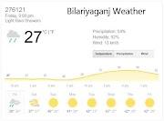 Azamgarh Weather Update कैसे करे | आजमगढ़ का तापमान जाने