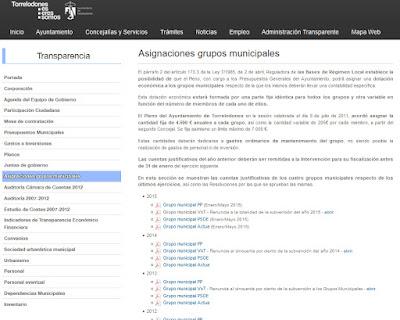Cáptura de pantalla de la web del Ayuntamiento de Torrelodoles