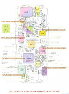 View and Download 8210 Nokia layout diagram here