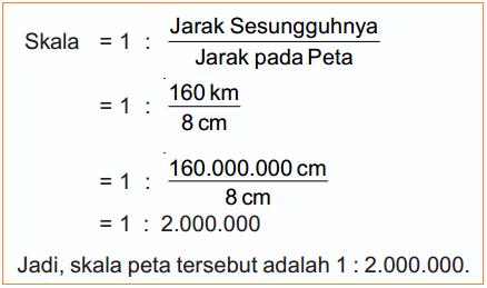 Contoh mencari skala peta