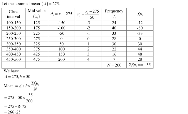 R.D. Sharma Solutions Class 10th: Ch 7 Statistics Exercise