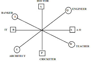 Reasoning Ability For SBI Clerk Prelims | 02 - 03 - 18