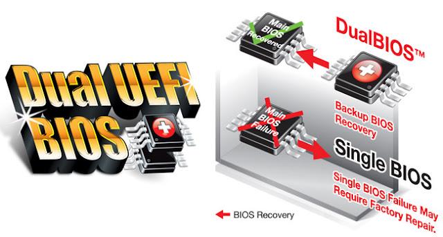 Qual é o BIOS & O que ele faz?