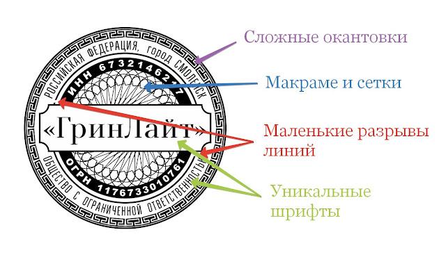 Печати и штампы Смоленска
