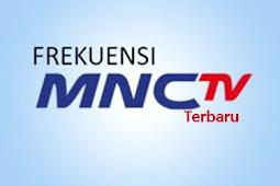 Frekuensi MNCTV Terbaru 2019 di Semua Satelit