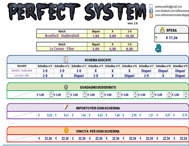 Dalembert trading system