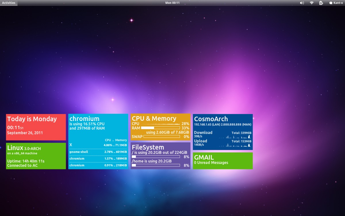 Windows 8 Metro Style Conky Theme ~ Ubuntu Vibes