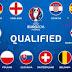 Confrontos das Oitavas de final da Euro 2016 já estão definidos