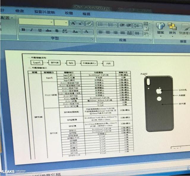 iPhone 8 sẽ được trang bị tính năng Touch ID ở mặt lưng, đây là bằng chứng