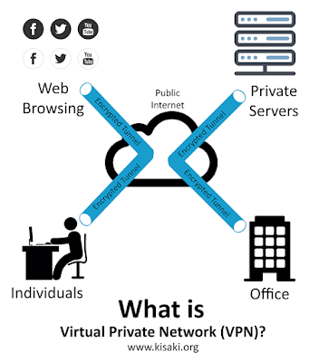 what-is-virtual-private-network-VPN