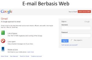 Pengertian E-mail berbasis web