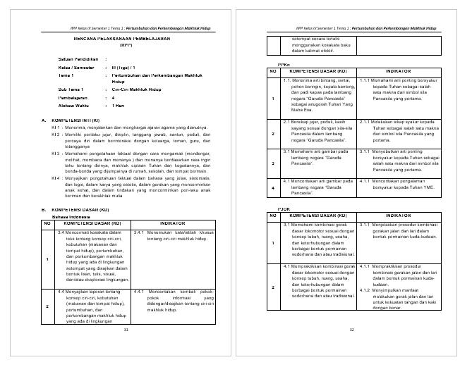 Contoh Rpp K13 Revisi Guru Ilmu Sosial
