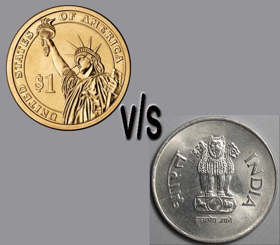 Forex of india wiki