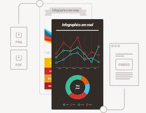 Create your own infographic video