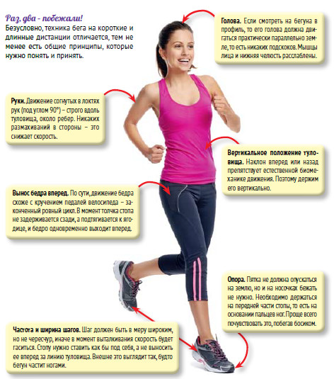 На сколько похудеешь бег