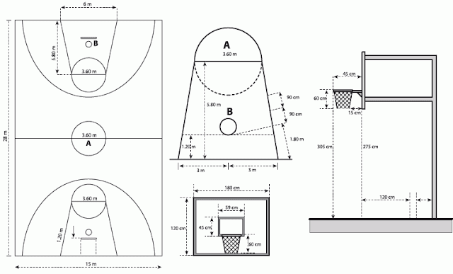 Pengertian dan Peraturan Permainan Bola Basket Lengkap Pintar Sekolah