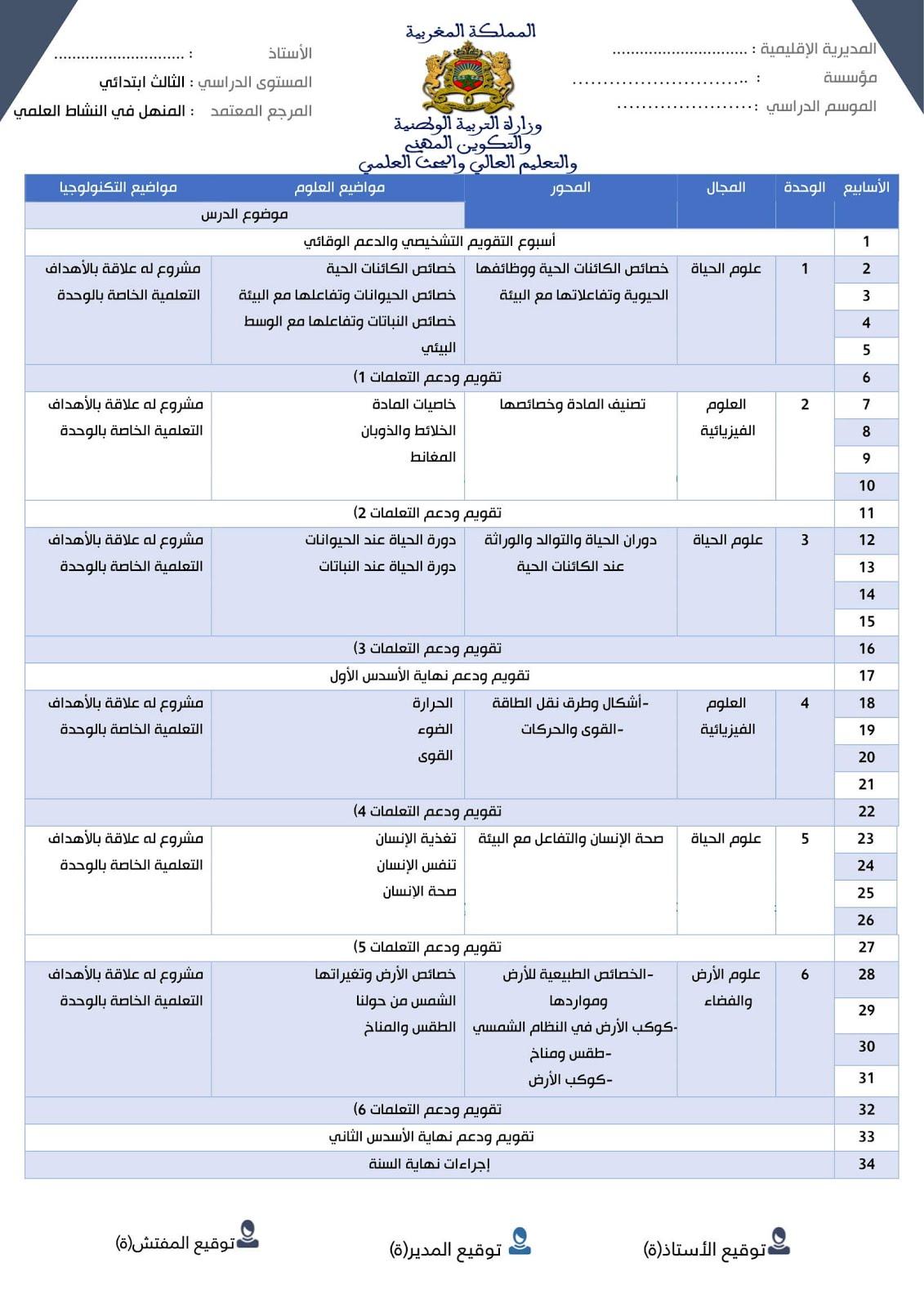 التوزيع السنوي لمنهل النشاط العلمي للمستوى الثالث ابتدائي، المنهاج المنقح