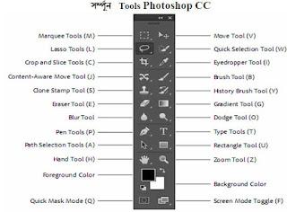Adobe Photoshop Book