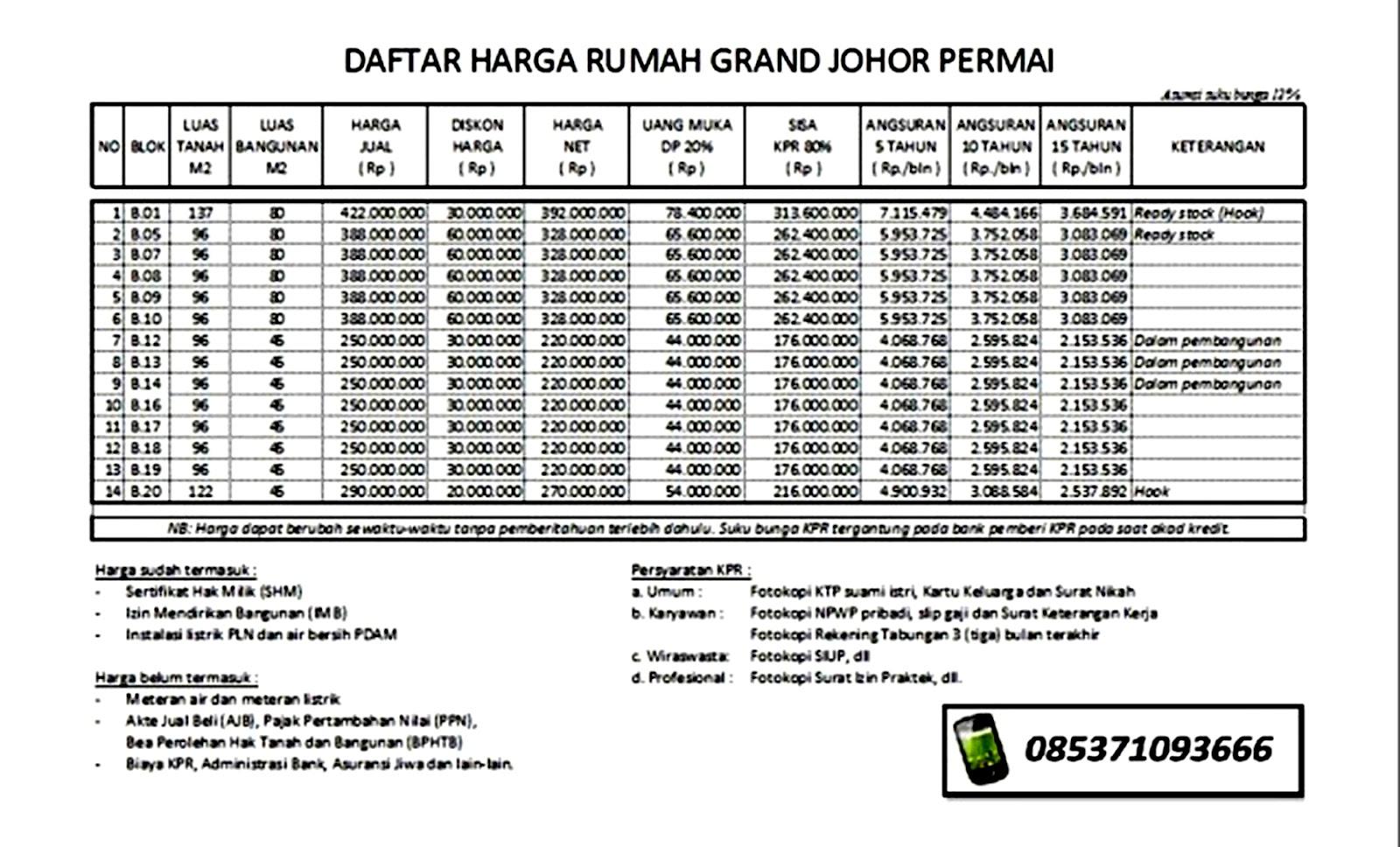 Dijual Rumah di  Medan  Johor Type 80 90 Rumah Dijual di