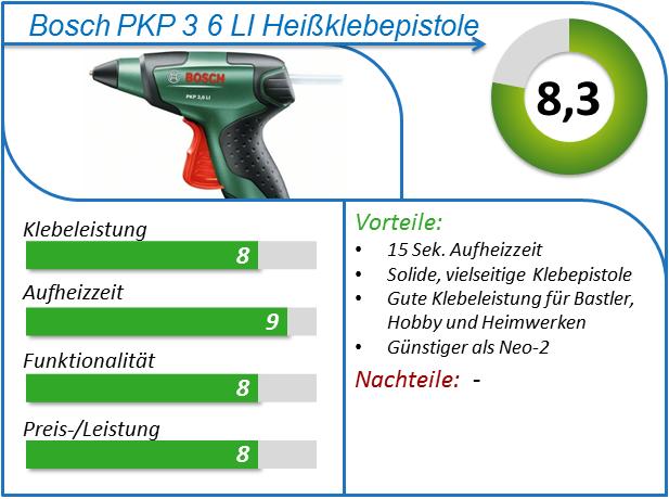 Bosch PKP 3 6 li Heissklebepistole test vergleich