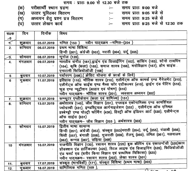 12 class Time Table 2019 Mp board Arts Pdf download
