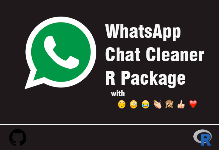 WhatsApp Chat Cleaner R Package