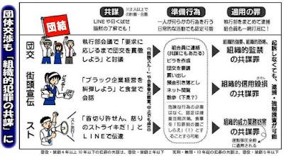 http://doro-chiba.org/nikkan_tag/8289/