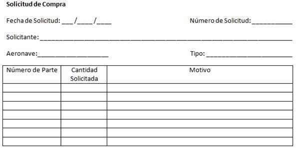 Importadores De Equipos Para Serviteca Autolavado Para Su: Realizar Ventas De Acuerdo Con Los Requerimientos: Marzo 2012