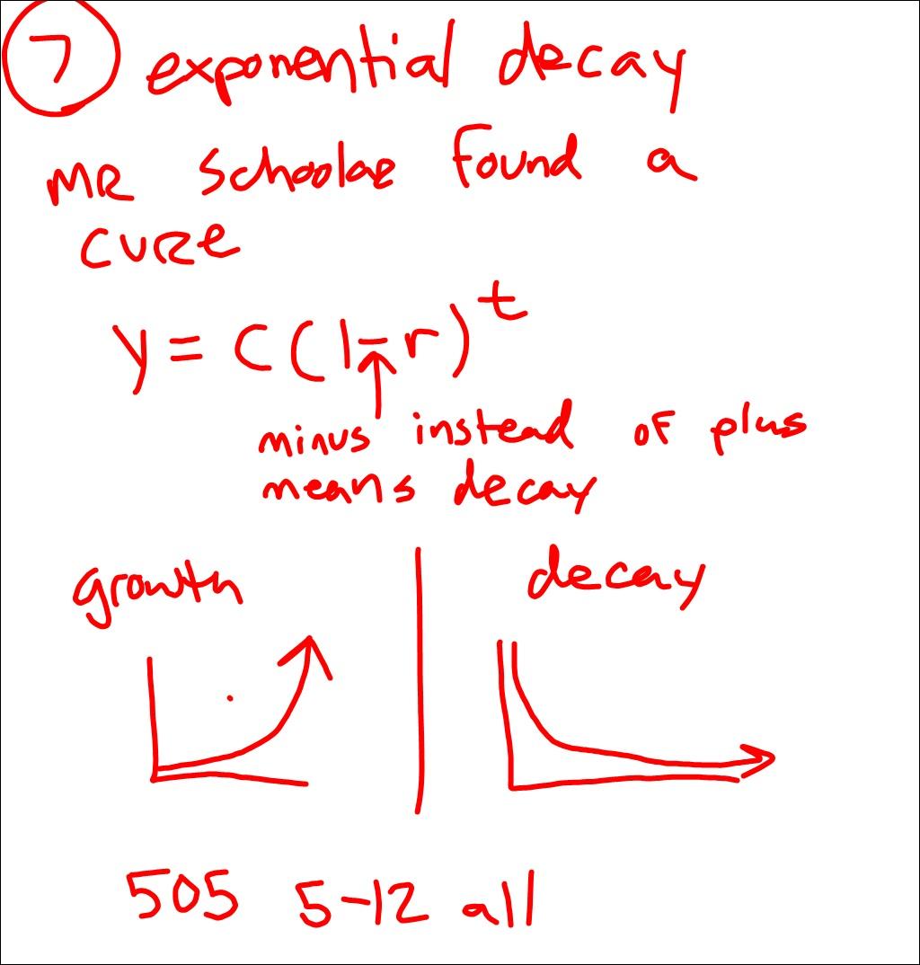 Mr Schoolar Math 9 16 13 9th Period