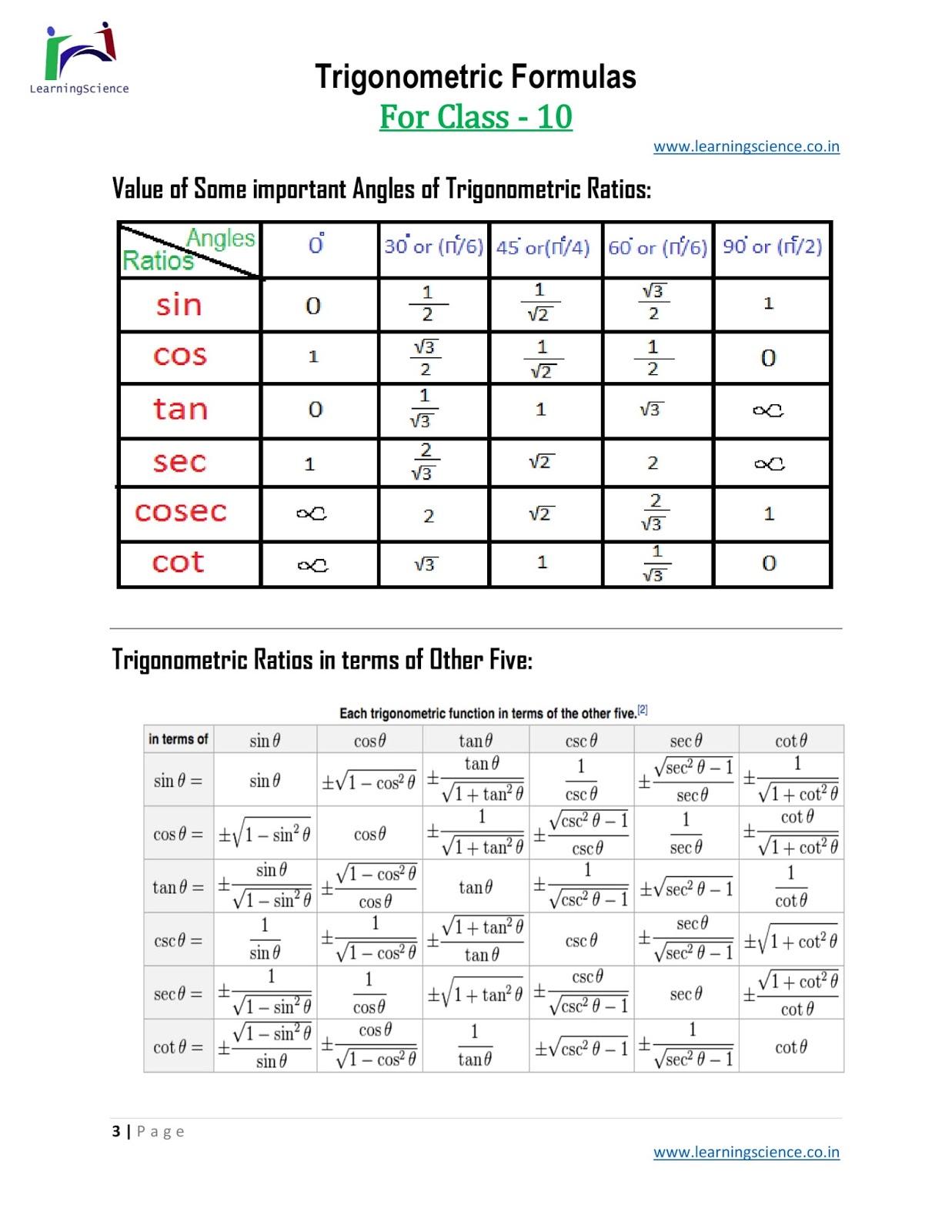 Download trigonometry formulas