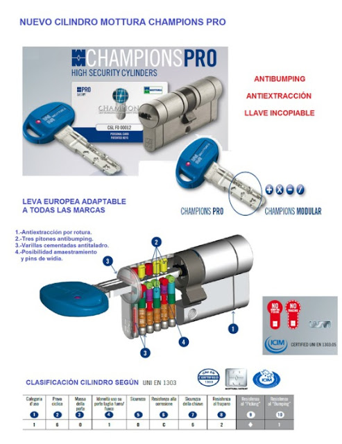 Cilindro Mottura Champions Pro Amp Touch