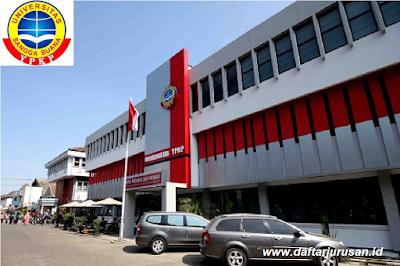 Daftar Fakultas dan Program Studi Universitas Sangga Buana YPKP