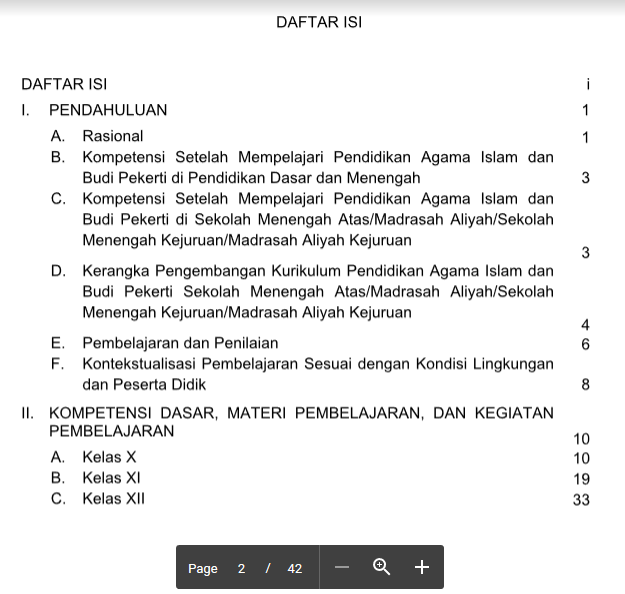 Contoh Silabus Pai Sma Smk Kurikulum 2013 Terbaru Info Pendidikan