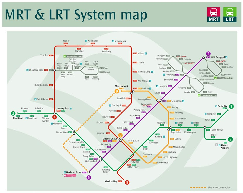 business planning manager singapore mrt